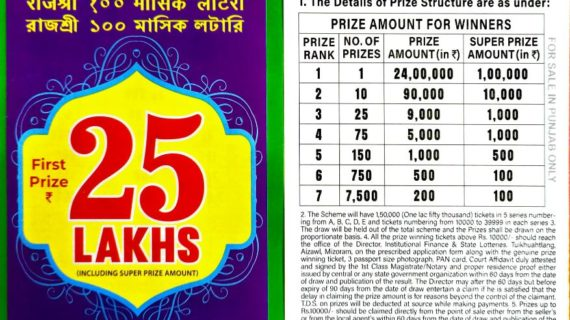 Result of Mizoram State Rajshree 100 Monthly Lottery 23rd October, 2020