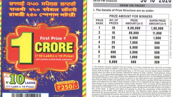 Result of Mizoram State Rajshree 250 Lottery 30th October, 2020