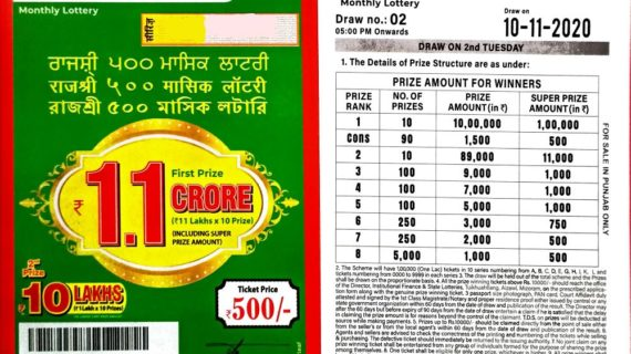 Result of Mizoram State Rajshree 500 Lottery 10th November, 2020