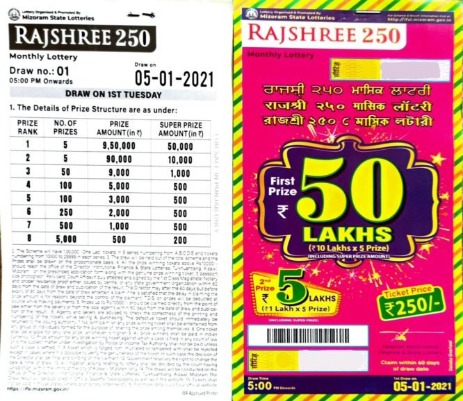 Rajshree-250-monthly-lottery-05.01.2021
